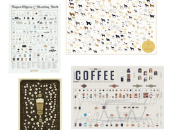 Pop Chart Lab's prints are informative, entertaining, and 30% off this weekend